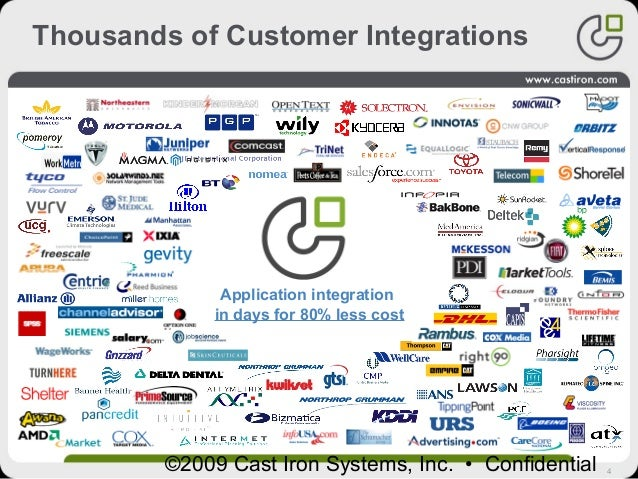 4©2009 Cast Iron Systems, Inc. • Confidential Thousands of Customer Integrations Application integration in days for 80% l...