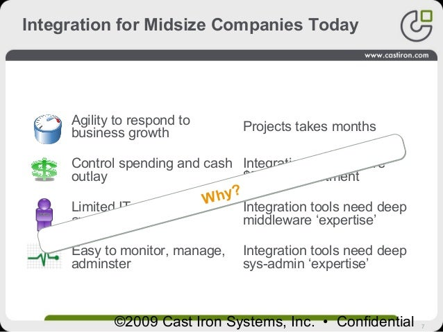 7©2009 Cast Iron Systems, Inc. • Confidential Integration for Midsize Companies Today Midsize Company IT Needs Integration...