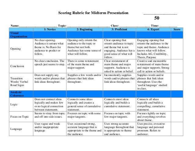 Scoring Rubric for Midterm Presentation                          _______________________                                  ...