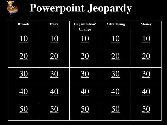 Powerpoint Jeopardy Brands Travel Organization/ Change Advertising Money 10 10 10 10 10 20 20 20 20 20 30 30 30 30 30 40 4...