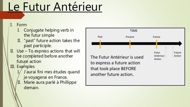 Midterm review french iv for Future interieur