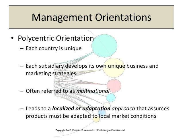 Standardized and localized strategies