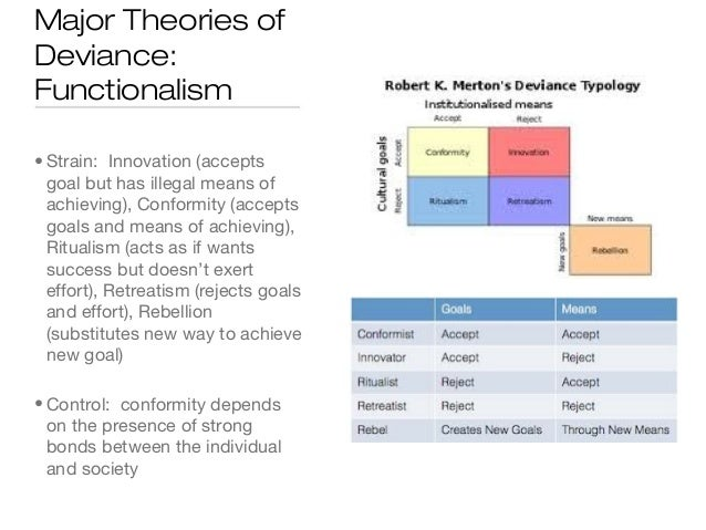 Midterm Sociology Study Guide border=