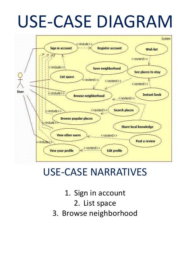 Midterm use case narratives use case diagram ccuart Choice Image