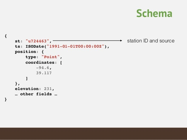 GeoJSON • A rich geographical data format • Lines, MultiLines, Polygons, Geometries • Able to perform queries on complex s...