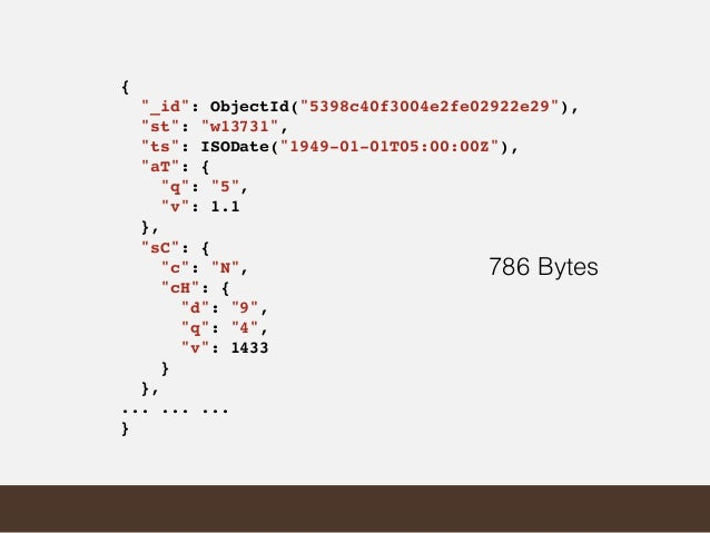 Overview Javascript ! Chrome ! Google Earth browser plugin KML ! Python PyMongo Data Data ClientServer