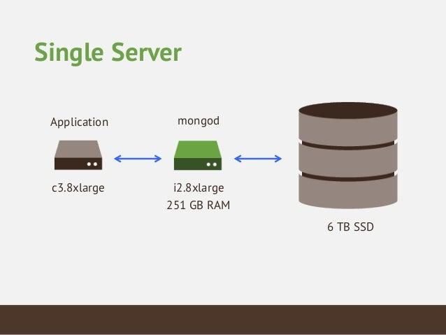 Bulk Loading: Single Server Settings 8 Threads 100 Batch Size Total loading time: 10 h 20 min Documents per second: ~70,00...