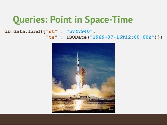 """Queries: The Whole World db.data.find({""""ts"""" : ISODate(""""2000-01-01T00:00:00Z"""")}) 0 2000 4000 6000 8000 10000 single server ..."""