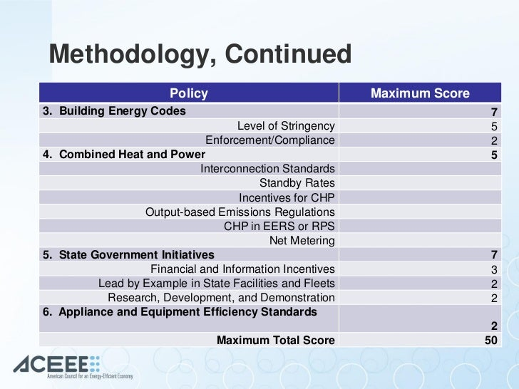MEEA Policy Webinar: Midwest Perspective of the ACEEE 2011