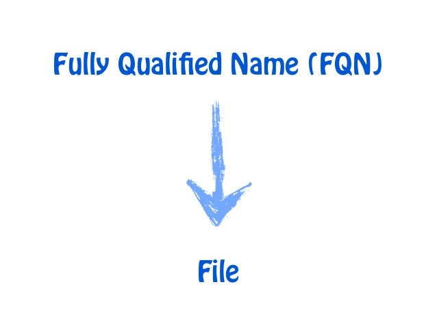 Fully Qualified Name (FQN) ∖Doctrine∖DBAL∖Driver ∖Twig_Lexer[lib_path]/Doctrine/DBAL/Driver.php                           ...