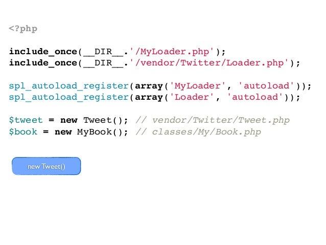 <?phpinclude_once(__DIR__./MyLoader.php);include_once(__DIR__./vendor/Twitter/Loader.php);spl_autoload_register(array(My...