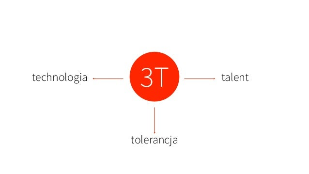 3T talenttechnologia tolerancja
