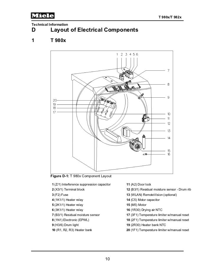 miele gas dryer t9820 service manual rh slideshare net Roper Dryer Wiring Diagram Roper Dryer Wiring Diagram