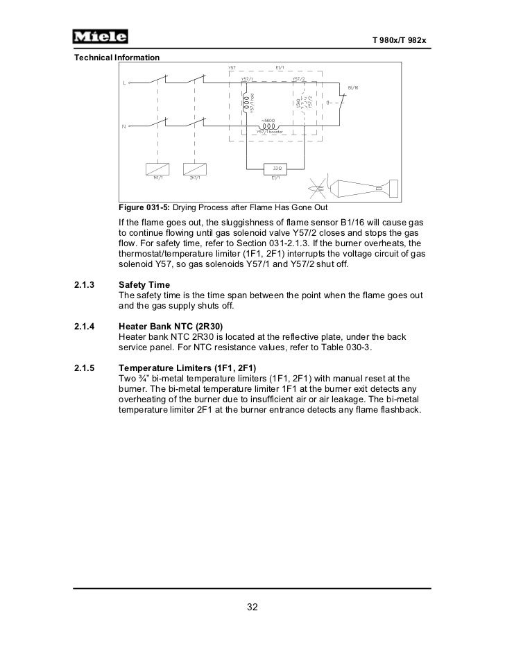 Miele dryer service manual