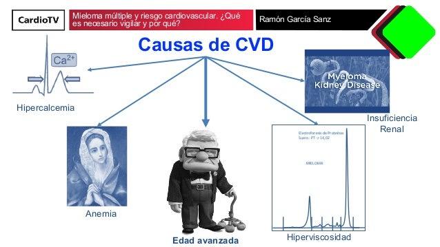 Mieloma multiple y riesgo cardiovascular. ¿Qué es necesario vigilar y por qué? Slide 3