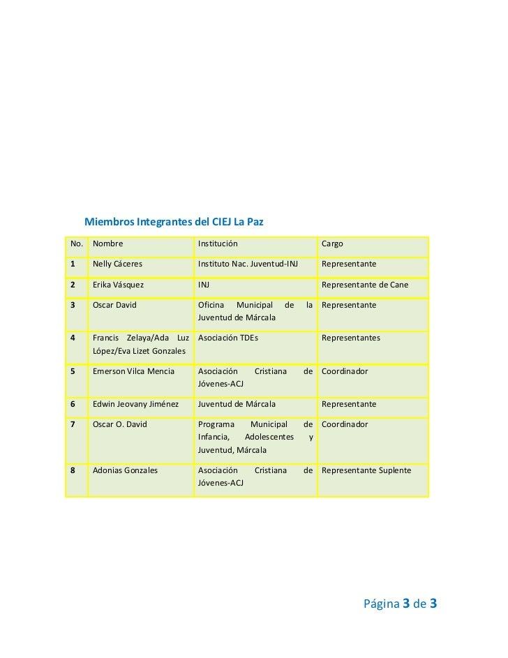 Integrantes de los comites interinstitucionales de empleo for Oficina de empleo caceres