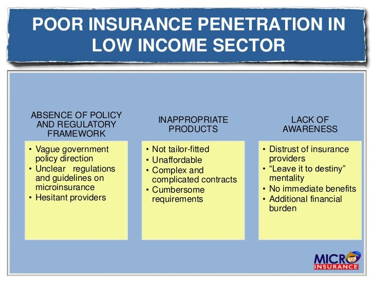 potential of micro insurance in developing countries In jakarta, for instance, munich re (reinsurance), the german agency for  technical cooperation and indonesian insurer asuransi wahana tata have  developed.