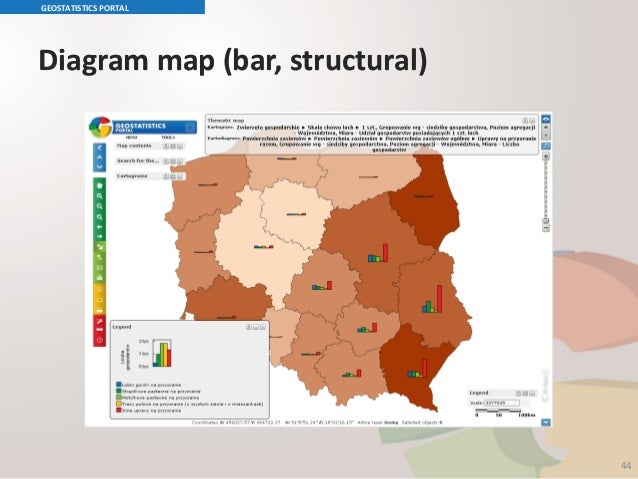 Gis in polish official statistics from paper maps to geostatistics geostatistics portaldiagram map circle proportional structural 43 44 ccuart Images