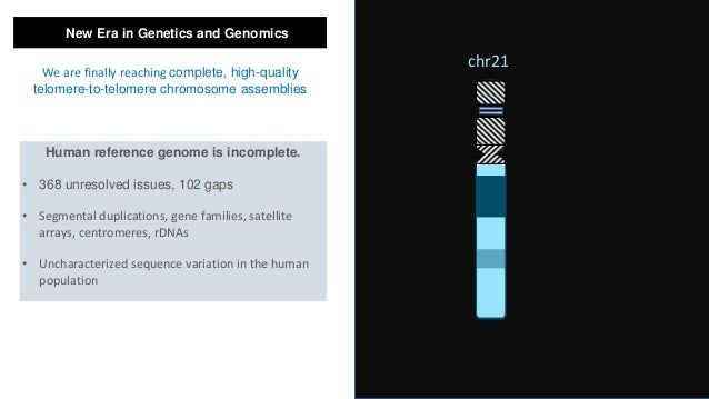 New Era in Genetics and Genomics We are finally reaching complete, high-quality telomere-to-telomere chromosome assemblies...