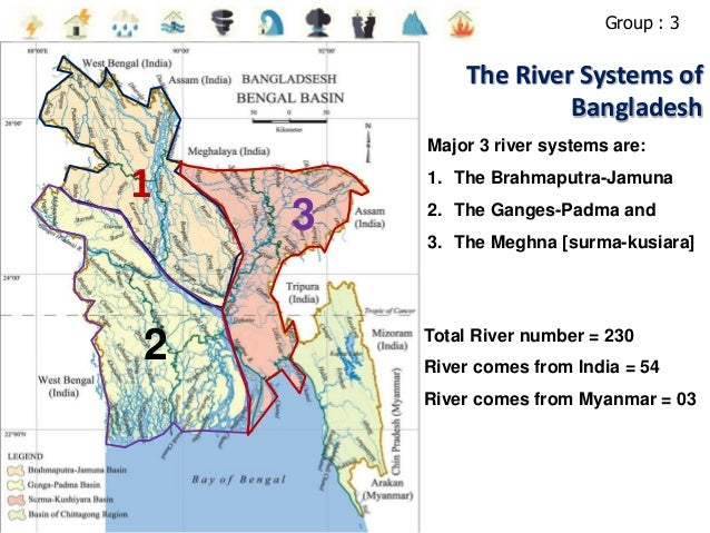 Mighty River Systems Of Bangladesh And Their Impact On Severe Floods - Major river systems of the world