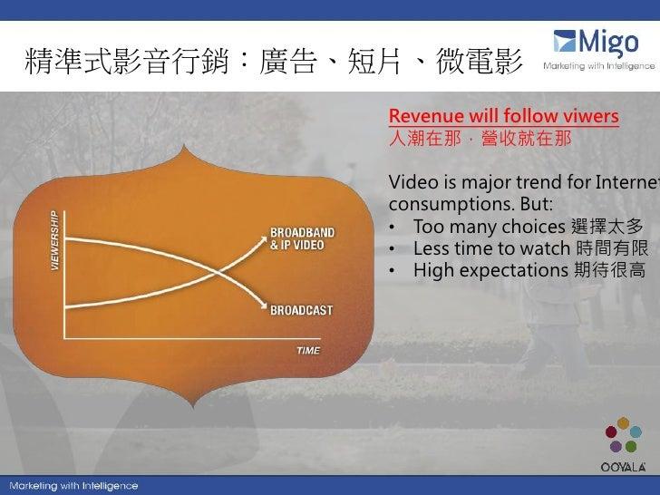 精準式影音行銷:廣告、短片、微電影            Revenue will follow viwers            人潮在那,營收就在那            Video is major trend for Internet...