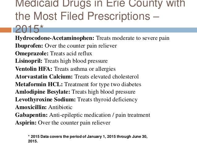 Medicaid Therapists in Buffalo, NY - Psychology Today