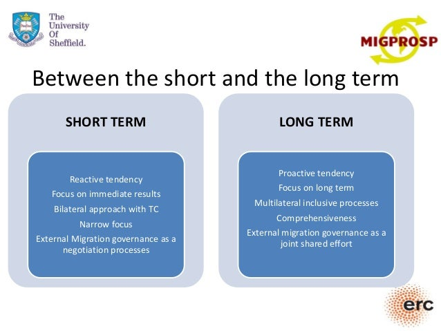 Between the short and the long term SHORT TERM Reactive tendency Focus on immediate results Bilateral approach with TC Nar...