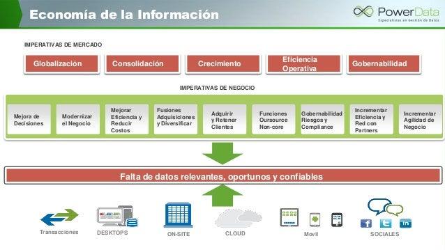 Migración de aplicaciones.... y mis datos.pptx Slide 3