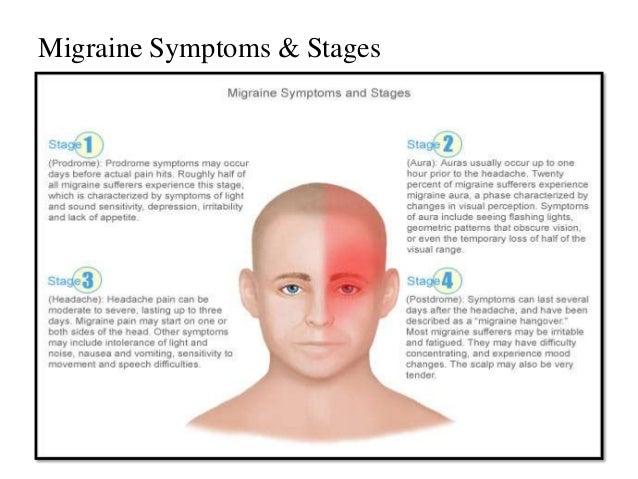 migraine-6-638.jpg?cb=1384561179