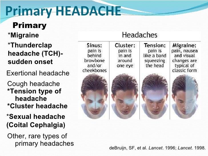 5. Primary * Migraine ...