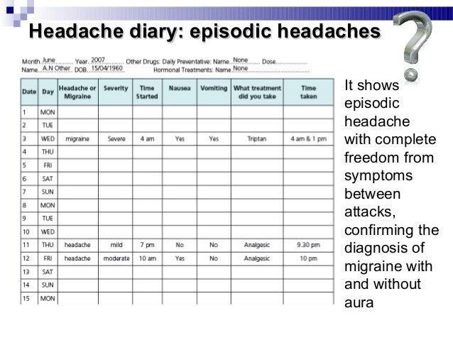 Migraine And Tension Headache