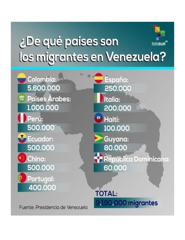Migrantes en Venezuela ¿De dónde vienen?