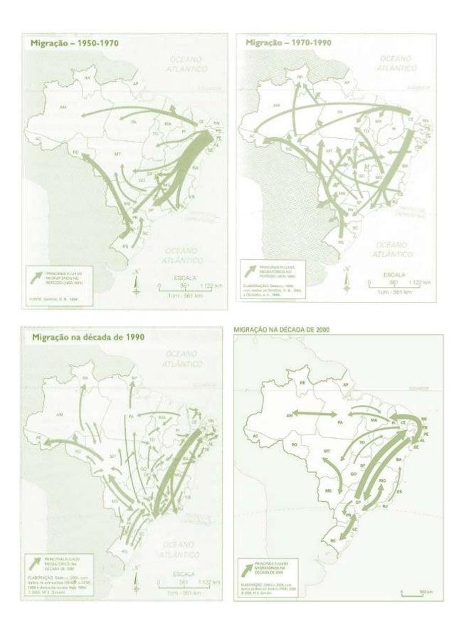 Migração nas decadas 1950 2000