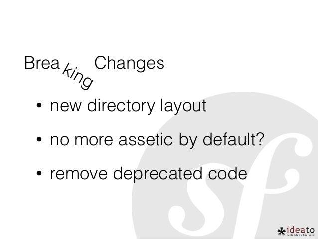Semantic versioning (~ 2.4) X . Y . Zbug fix security fix