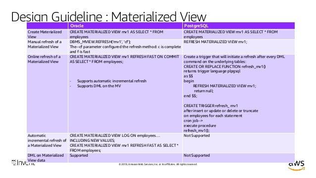 Migrate From Oracle To Aurora Postgresql Best Practices Design Patt