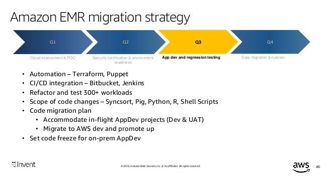 Migrate Your Hadoop/Spark Workload to Amazon EMR and
