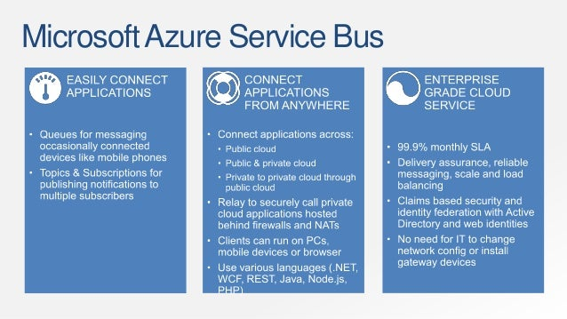 enterprise application integration service bus