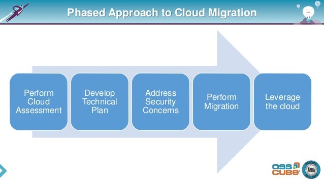 On the path to modernization: migrating your data warehouse to the.