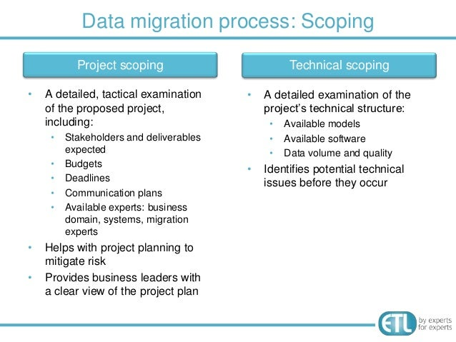migration project View this term paper on website migration project scenario tony's chips has recently been sold to a new independent company the new company has hired you to.