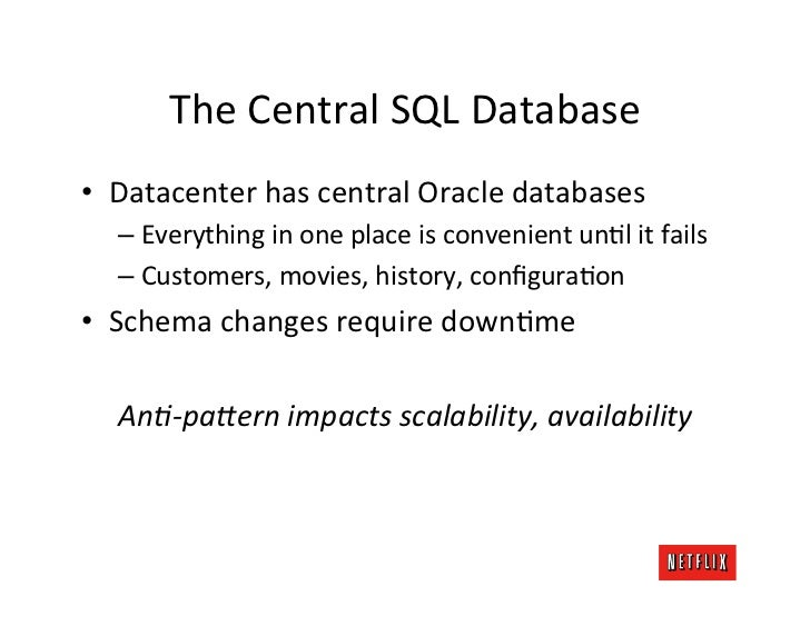 The Central SQL Database • Datacenter has central Oracle databases    – Everything in one place...