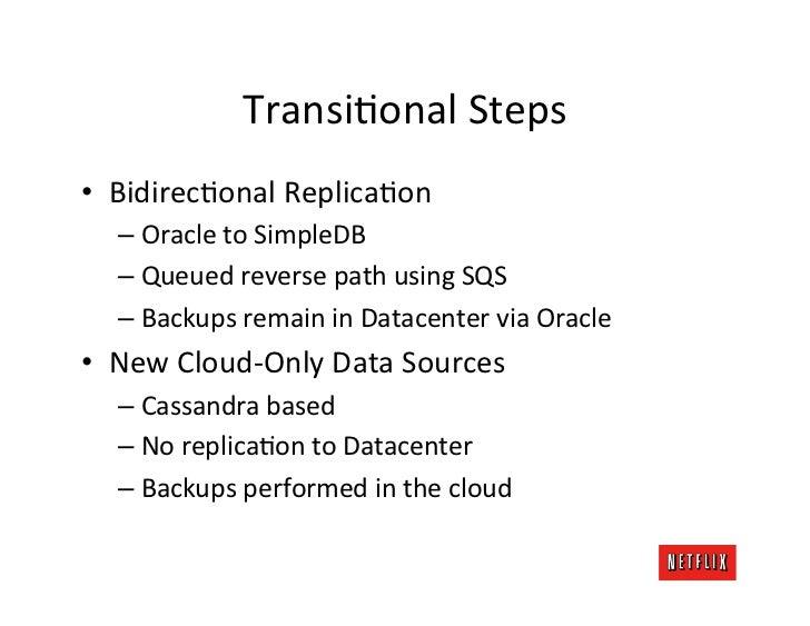 TransiKonal Steps • BidirecKonal ReplicaKon    – Oracle to SimpleDB    – Queued reverse path using...