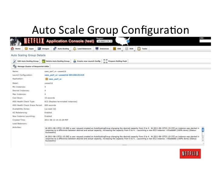 Auto Scale Group ConfiguraKon