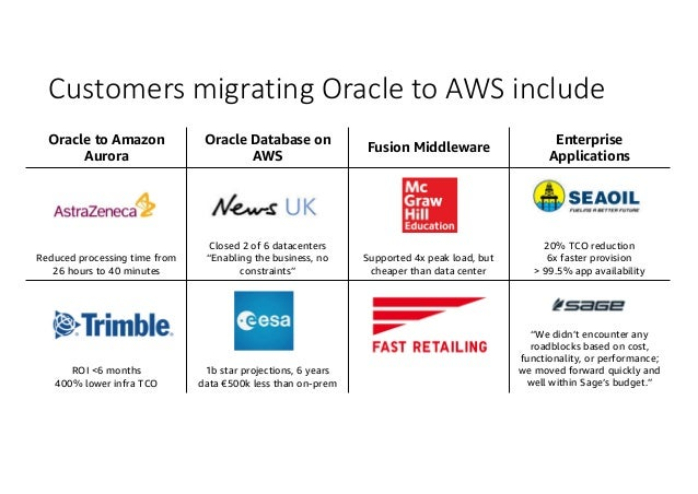 Migrating Oracle Databases to AWS