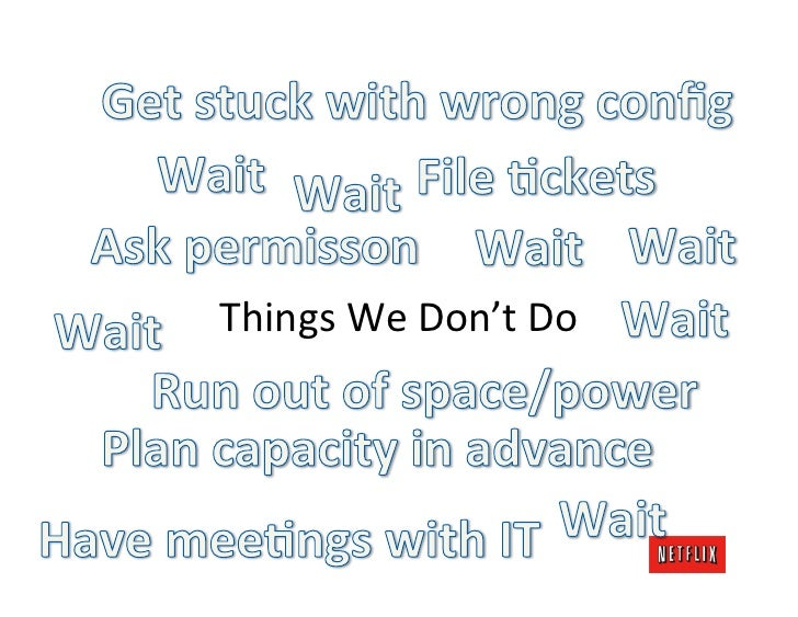 Things	  We	  Don't	  Do
