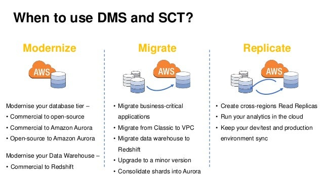 Migrating Your Databases to AWS: Deep Dive on Amazon RDS and AWS Data…