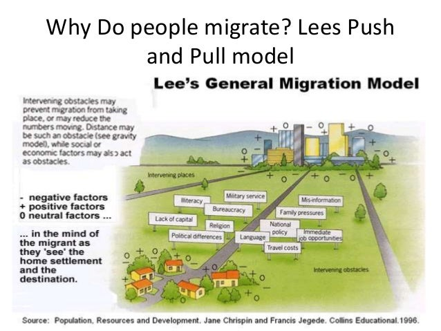 lee s model of migration