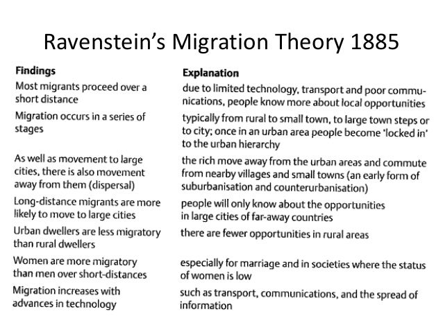 migration revision a level
