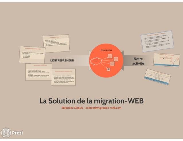 Le référencement naturel par Migration-WEB