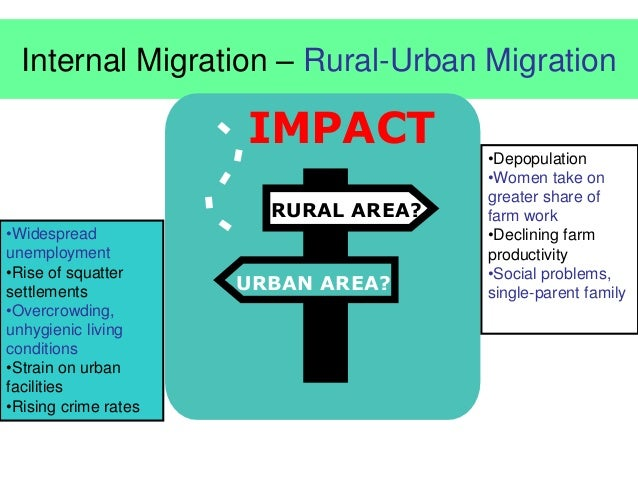 effects of migration into cities In this lesson, we will discuss some of the causes for people to migrate from a  rural  urbanization & other effects of the industrial revolution: social &  economic impacts  so, over time, the rural population migrated into the urban  areas.
