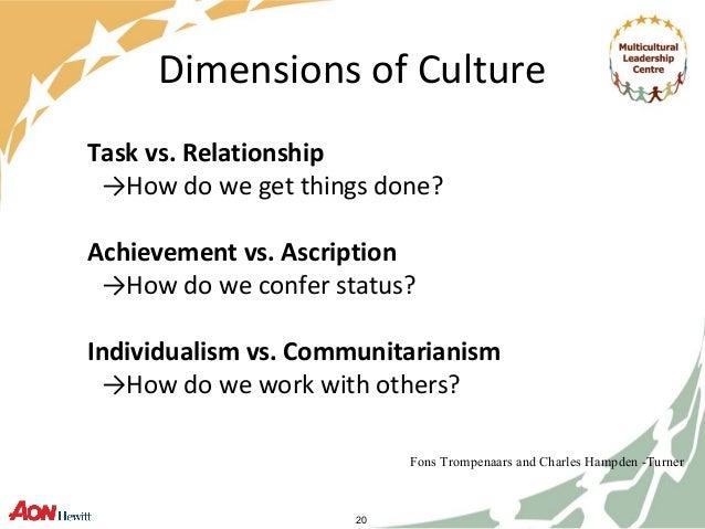 towards ethnorelativism milton j bennett The model summarized below, by milton bennett describes this journey from ethnocentrism to ethnorelativism.
